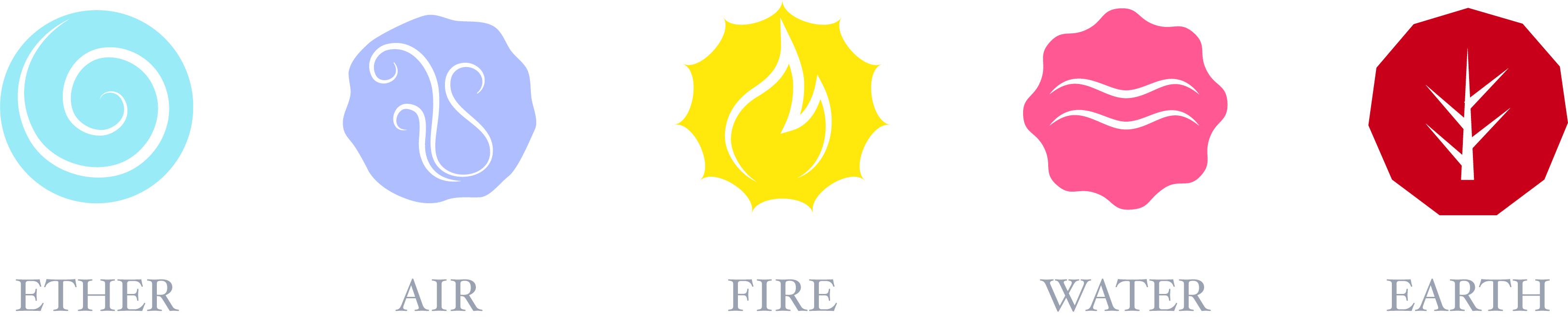 Five Elements - Earth, Water, Fire, Air & Ether